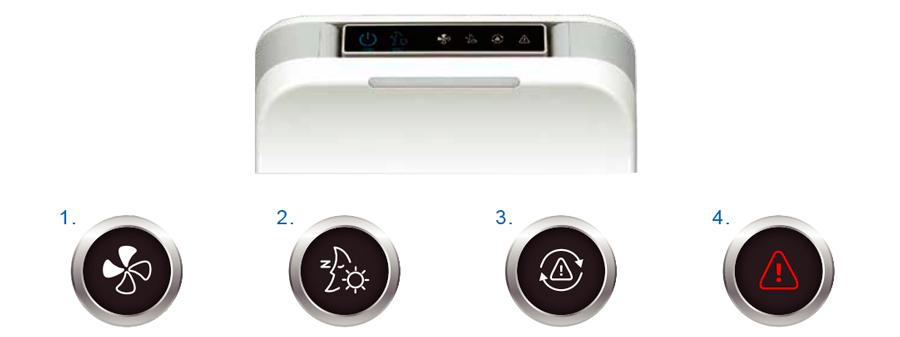 Wellis purificador control simple y diseño compacto